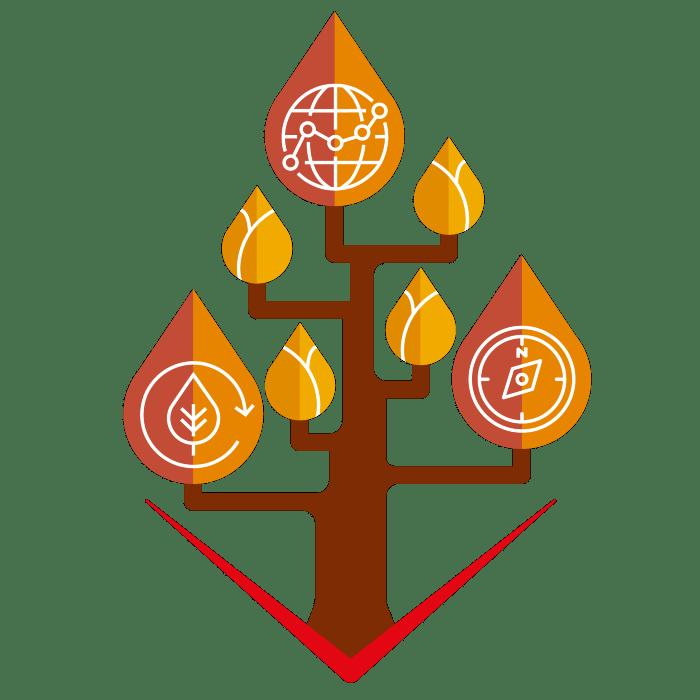 ICAEW corporate finance tree
