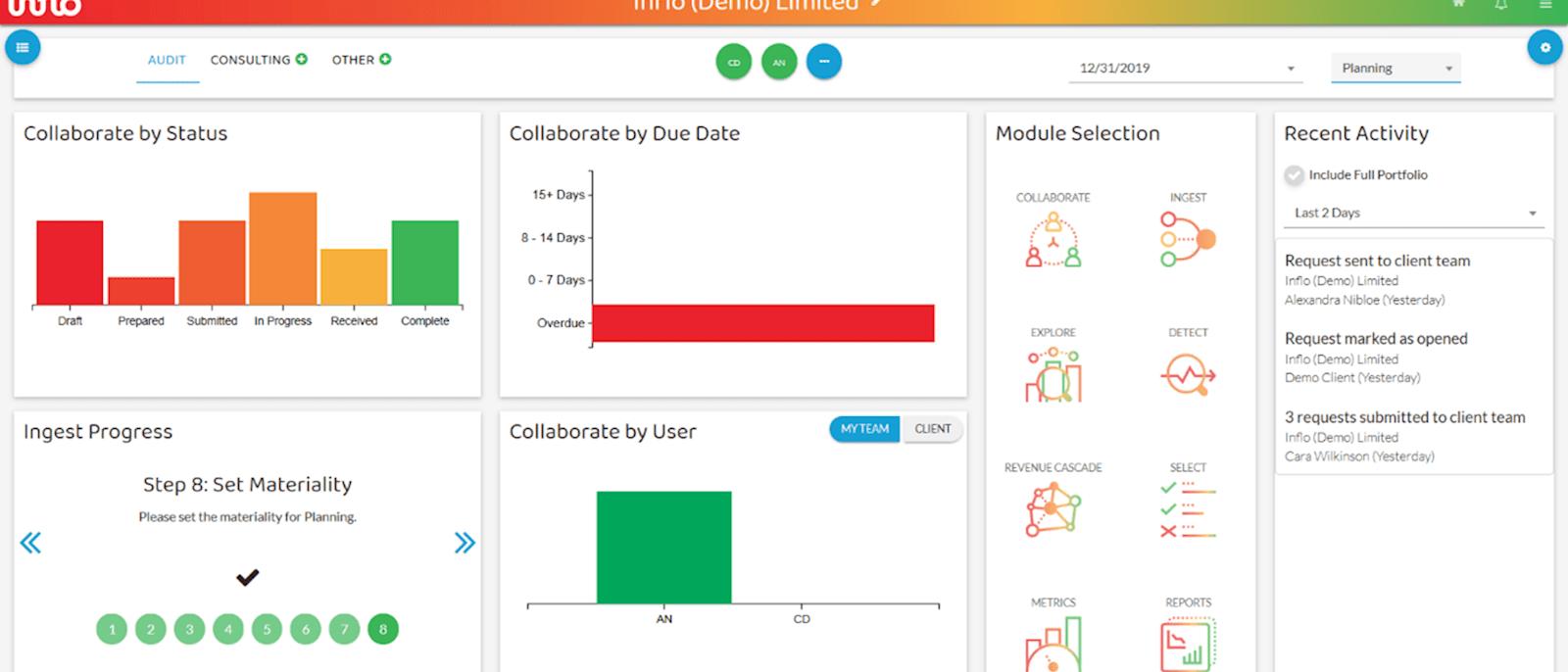Inflo Collaborate dashboard