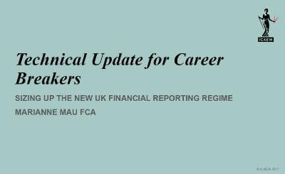 Financial Reporting presentation