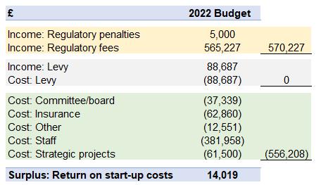screenshot from an excel spreadsheet