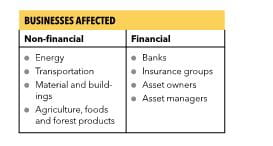 Businesses affected