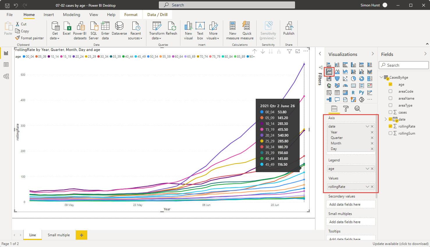 screenshot of power bi chart