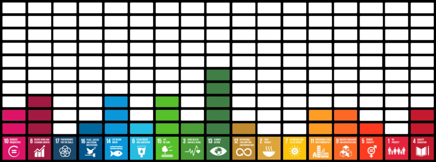 Screenshot of ICAEW Sustainability's Equaliser